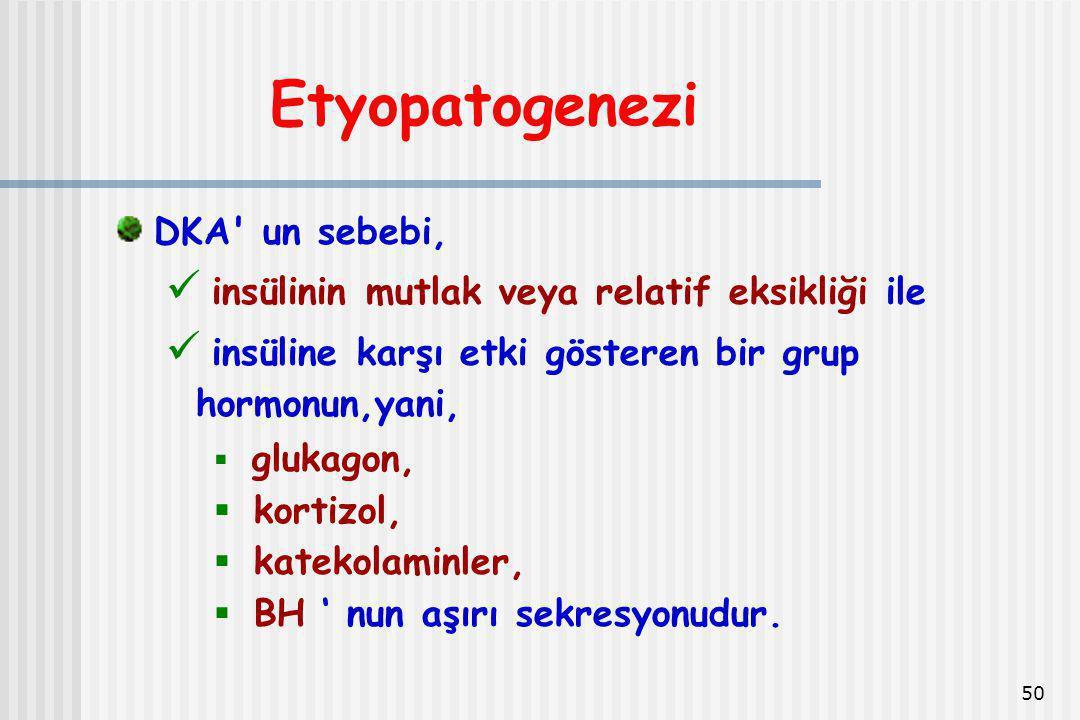 Etyopatogenezi DKA un sebebi,