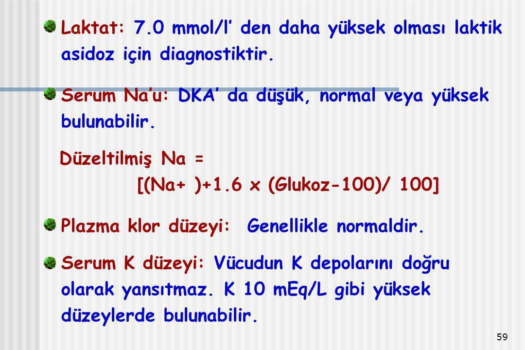 Laktat: 7.0 mmol/l' den daha yüksek olması laktik asidoz için diagnostiktir.