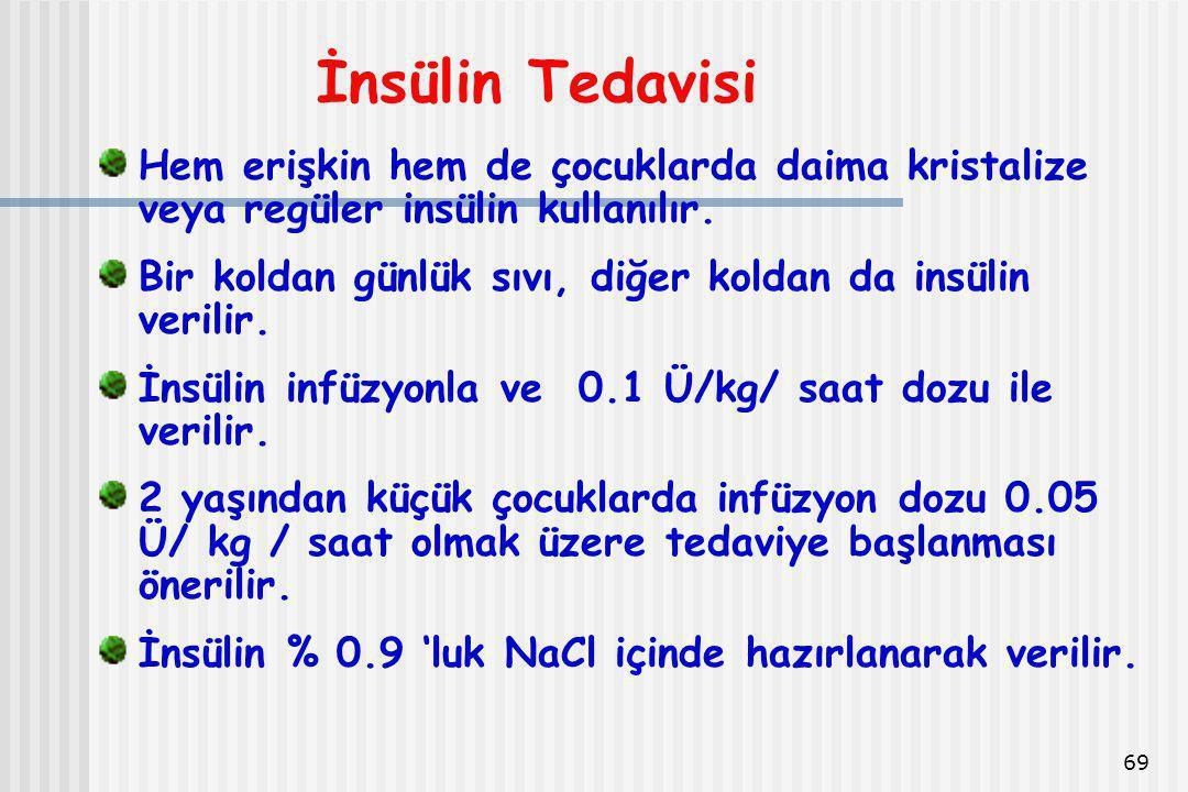 İnsülin Tedavisi Hem erişkin hem de çocuklarda daima kristalize veya regüler insülin kullanılır.
