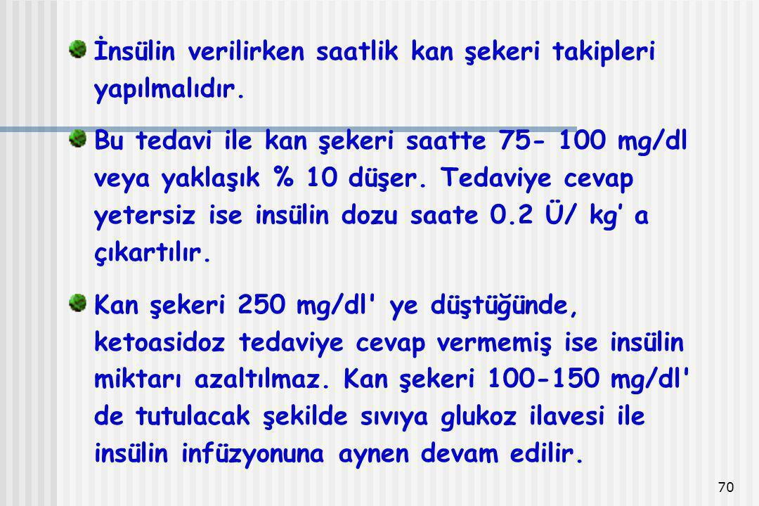 İnsülin verilirken saatlik kan şekeri takipleri yapılmalıdır.