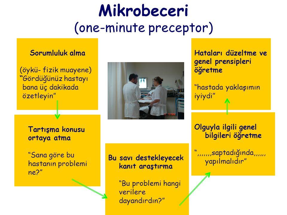 Mikrobeceri (one-minute preceptor)