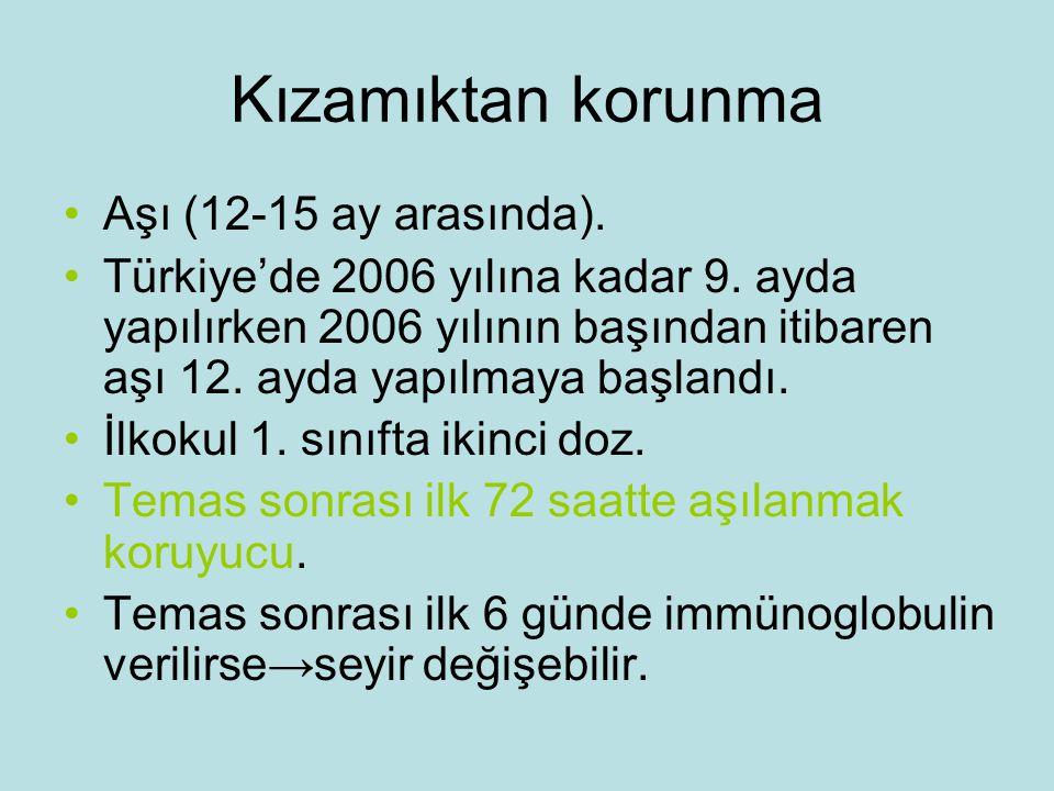 Kızamıktan korunma Aşı (12-15 ay arasında).