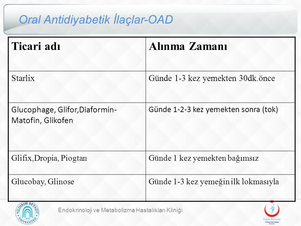Oral Antidiyabetik İlaçlar-OAD Ticari adı Alınma Zamanı