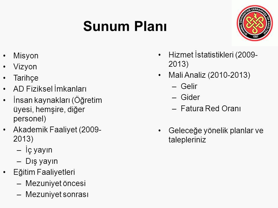 Sunum Planı Misyon Hizmet İstatistikleri (2009-2013) Vizyon