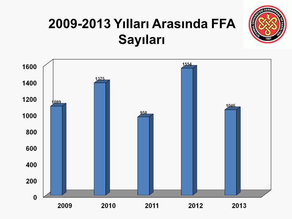 2009-2013 Yılları Arasında FFA Sayıları