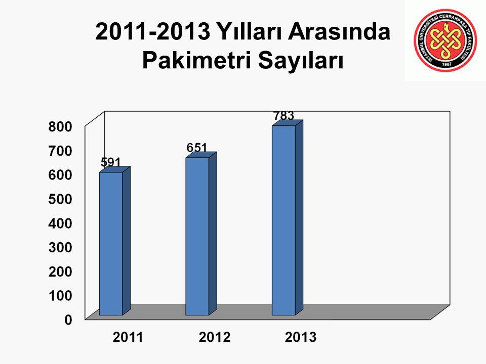 2011-2013 Yılları Arasında Pakimetri Sayıları