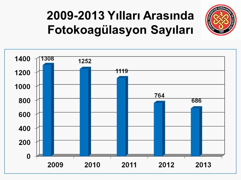 2009-2013 Yılları Arasında Fotokoagülasyon Sayıları