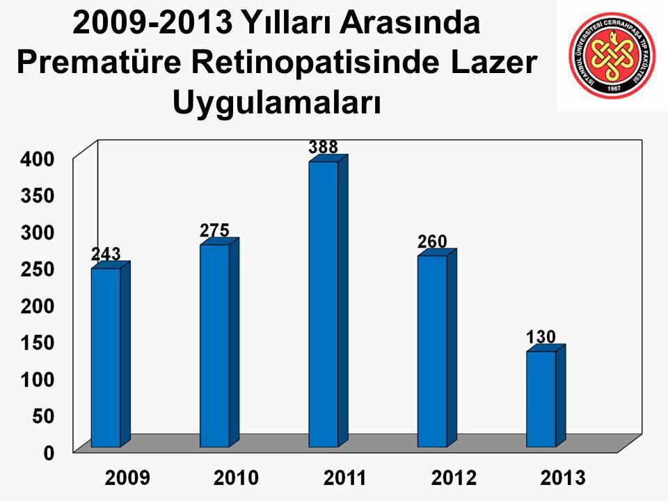 2009-2013 Yılları Arasında Prematüre Retinopatisinde Lazer Uygulamaları