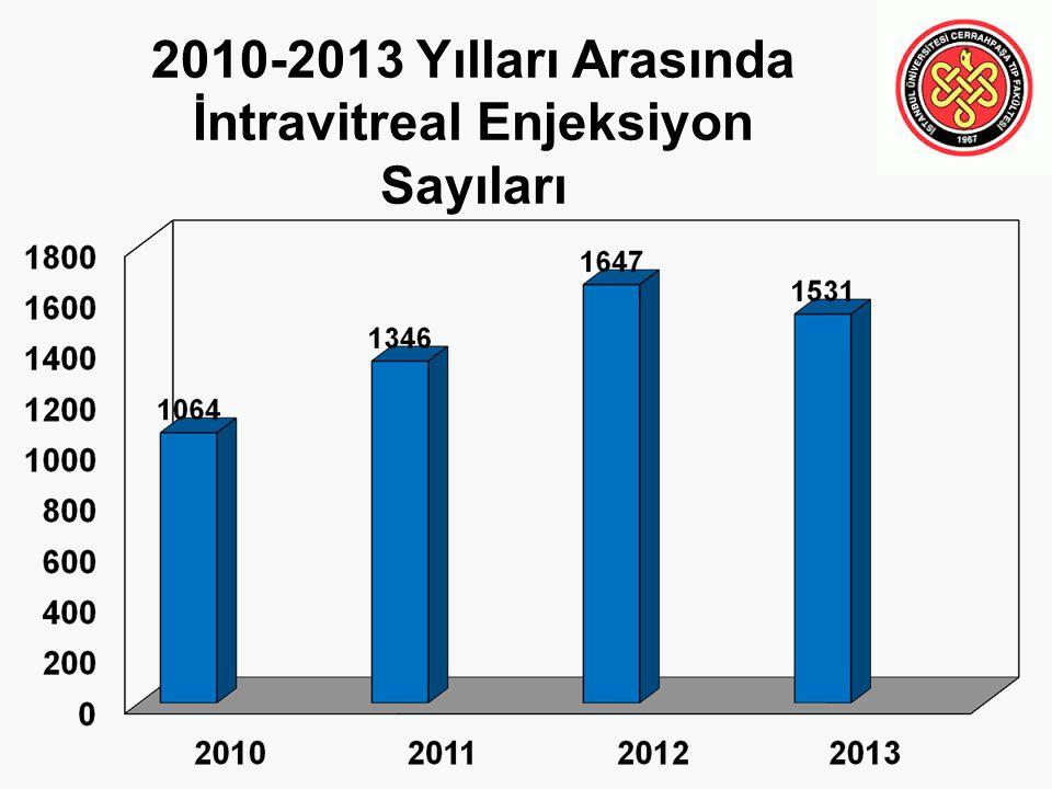 2010-2013 Yılları Arasında İntravitreal Enjeksiyon Sayıları