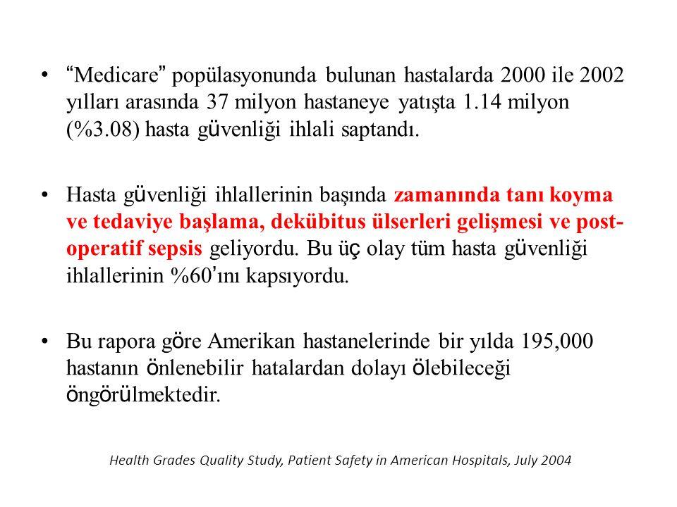 Medicare popülasyonunda bulunan hastalarda 2000 ile 2002 yılları arasında 37 milyon hastaneye yatışta 1.14 milyon (%3.08) hasta güvenliği ihlali saptandı.