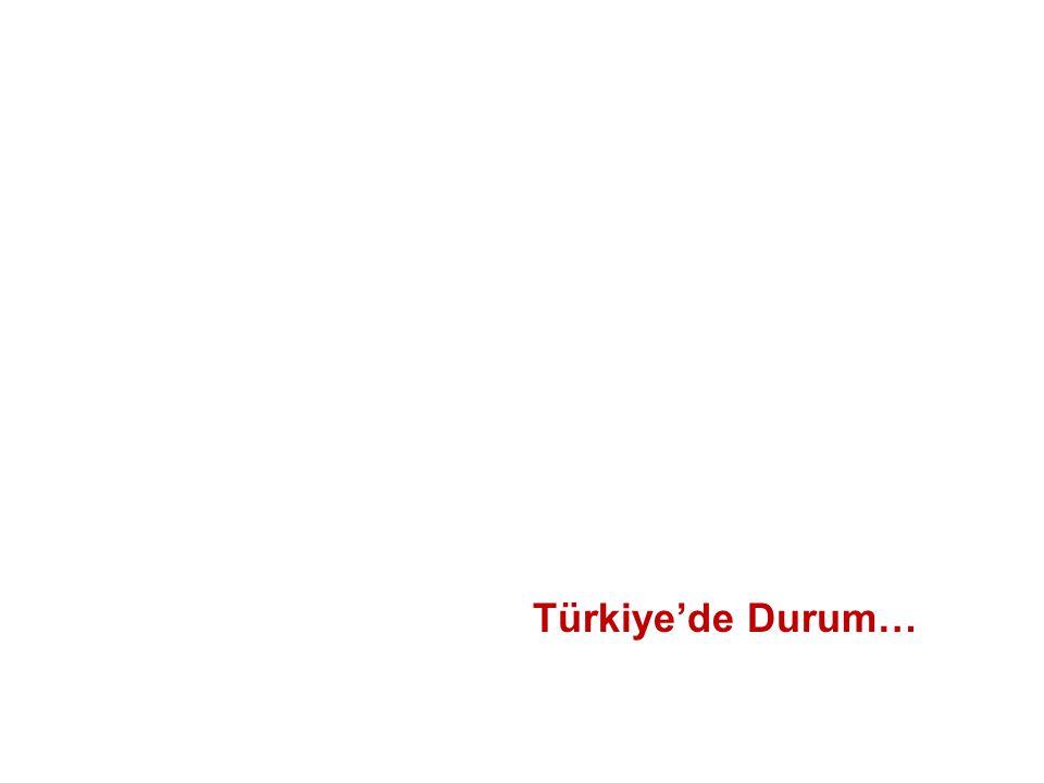 Türkiye'de Durum…