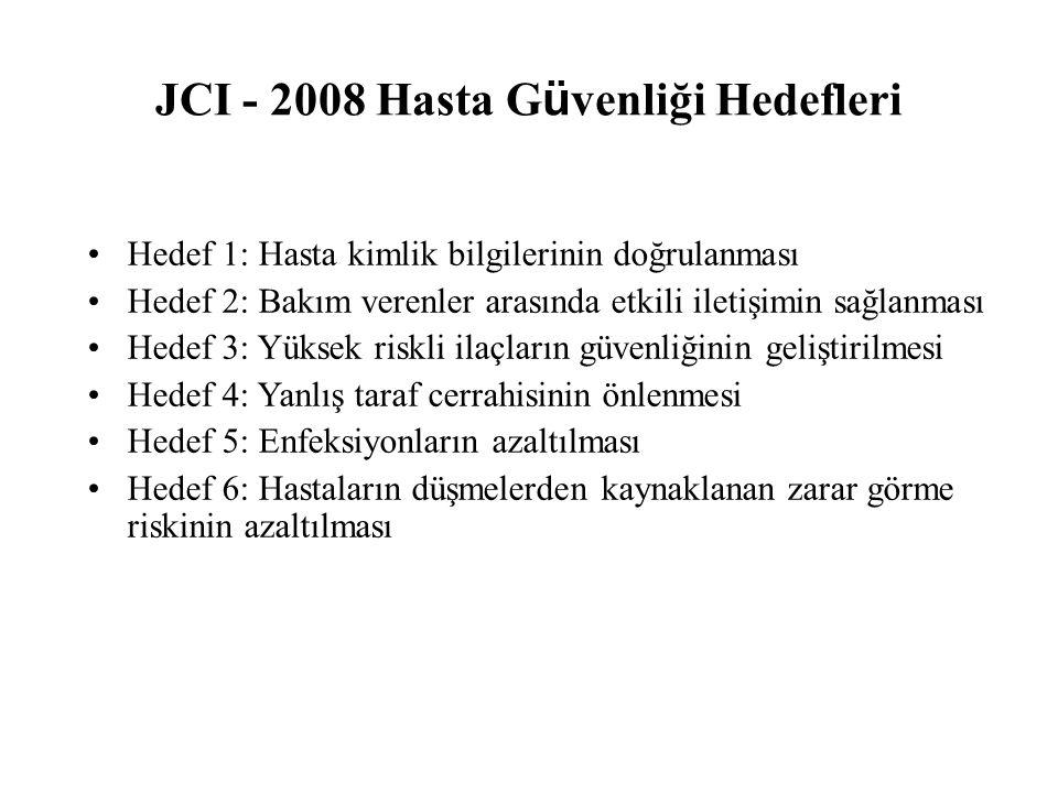 JCI - 2008 Hasta Güvenliği Hedefleri