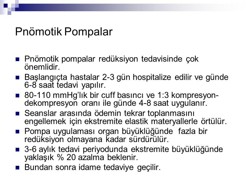 Pnömotik Pompalar Pnömotik pompalar redüksiyon tedavisinde çok önemlidir.