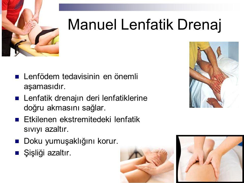 Manuel Lenfatik Drenaj