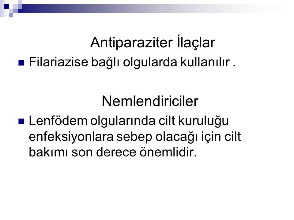 Antiparaziter İlaçlar