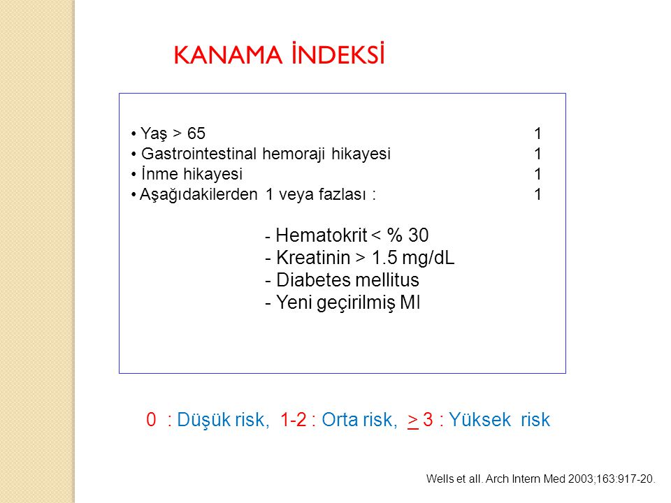 KANAMA İNDEKSİ - Kreatinin > 1.5 mg/dL - Diabetes mellitus
