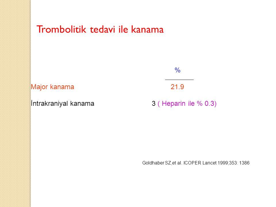 Trombolitik tedavi ile kanama