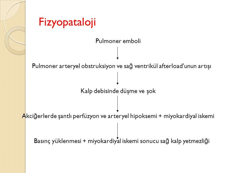 Fizyopataloji Pulmoner emboli