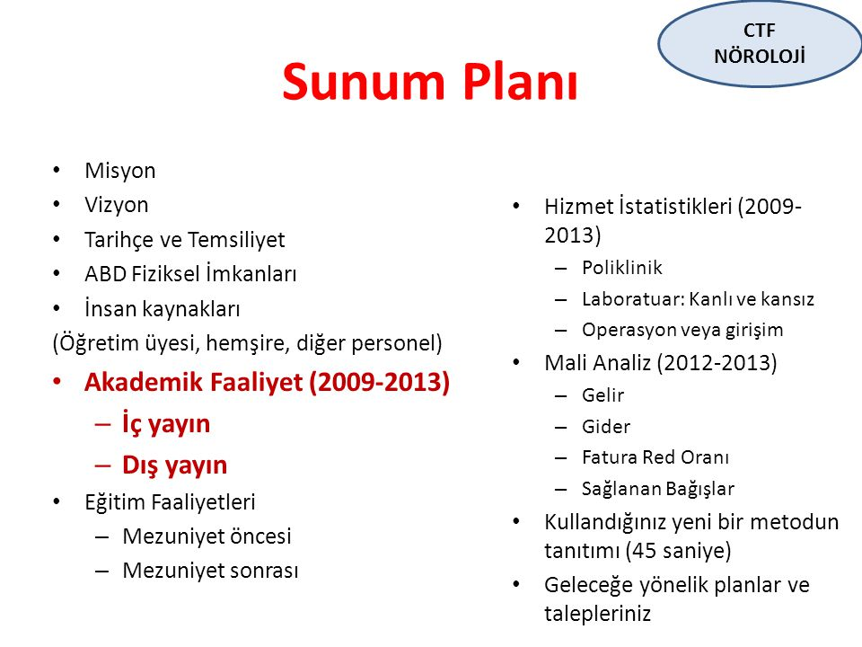 Sunum Planı Akademik Faaliyet (2009-2013) İç yayın Dış yayın Misyon