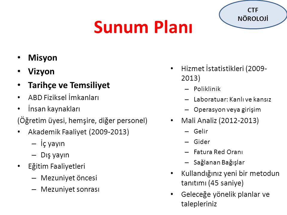 Sunum Planı Misyon Vizyon Tarihçe ve Temsiliyet