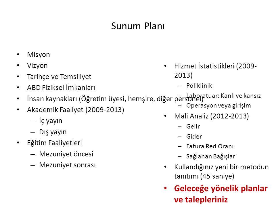 Sunum Planı Geleceğe yönelik planlar ve talepleriniz Misyon Vizyon