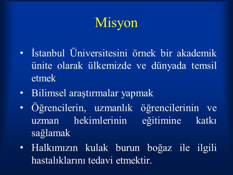 Misyon İstanbul Üniversitesini örnek bir akademik ünite olarak ülkemizde ve dünyada temsil etmek. Bilimsel araştırmalar yapmak.