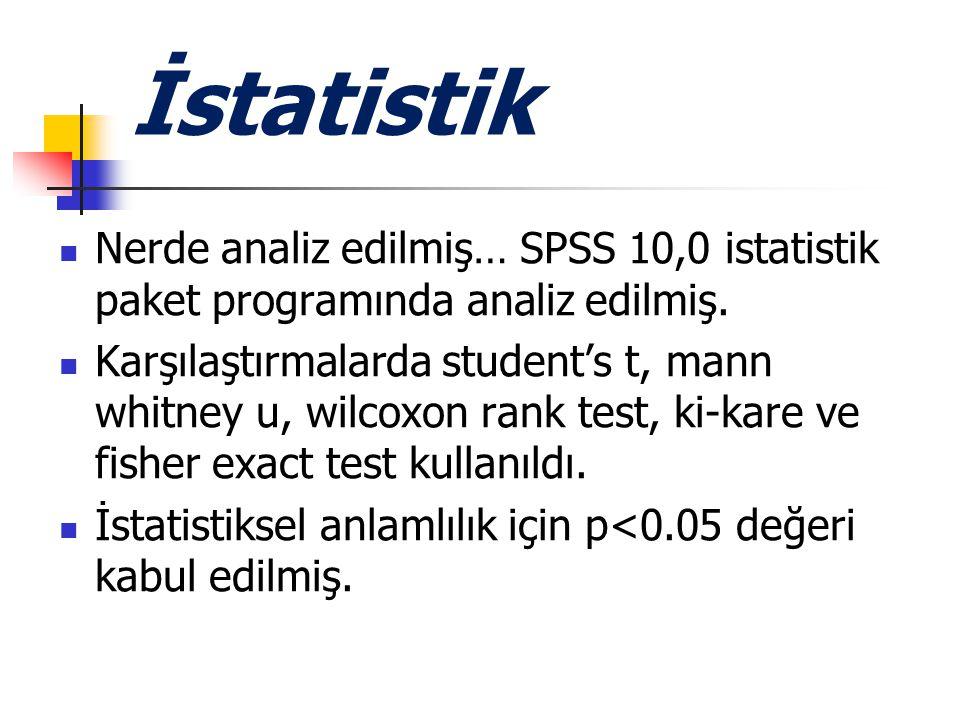 İstatistik Nerde analiz edilmiş… SPSS 10,0 istatistik paket programında analiz edilmiş.