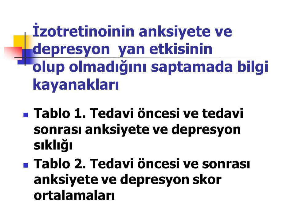 İzotretinoinin anksiyete ve depresyon yan etkisinin olup olmadığını saptamada bilgi kayanakları