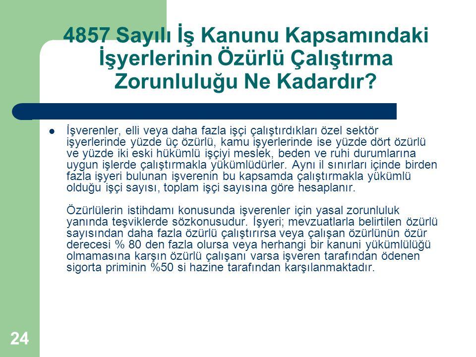 4857 Sayılı İş Kanunu Kapsamındaki İşyerlerinin Özürlü Çalıştırma Zorunluluğu Ne Kadardır
