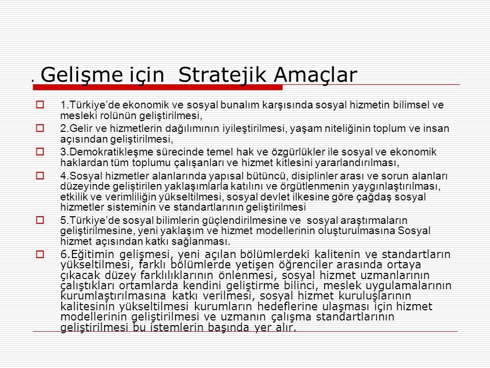 . Gelişme için Stratejik Amaçlar