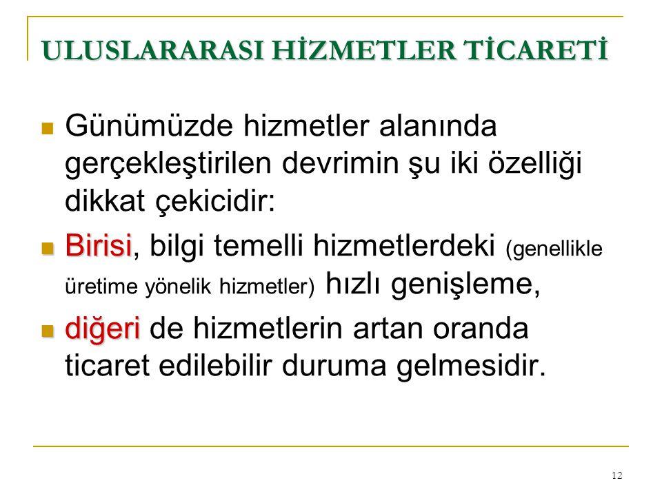 ULUSLARARASI HİZMETLER TİCARETİ