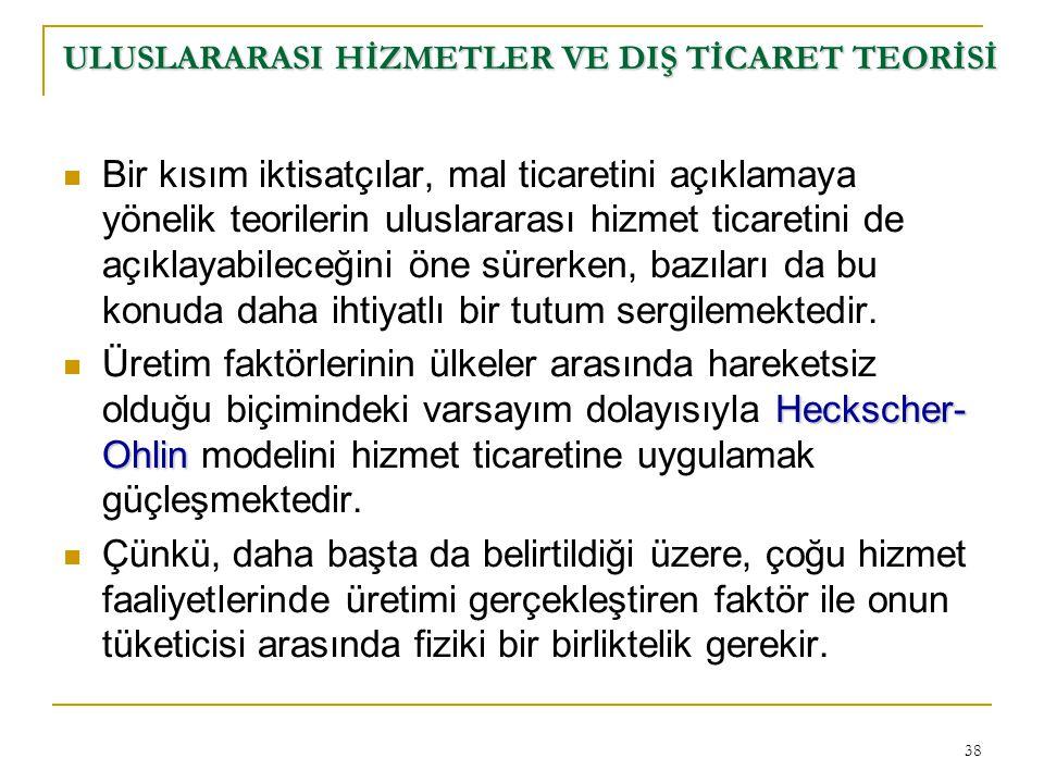 ULUSLARARASI HİZMETLER VE DIŞ TİCARET TEORİSİ