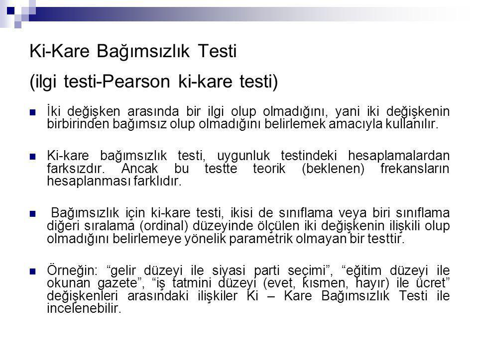 Ki-Kare Bağımsızlık Testi (ilgi testi-Pearson ki-kare testi)
