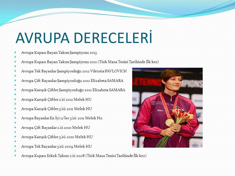 AVRUPA DERECELERİ Avrupa Kupası Bayan Takım Şampiyonu 2013