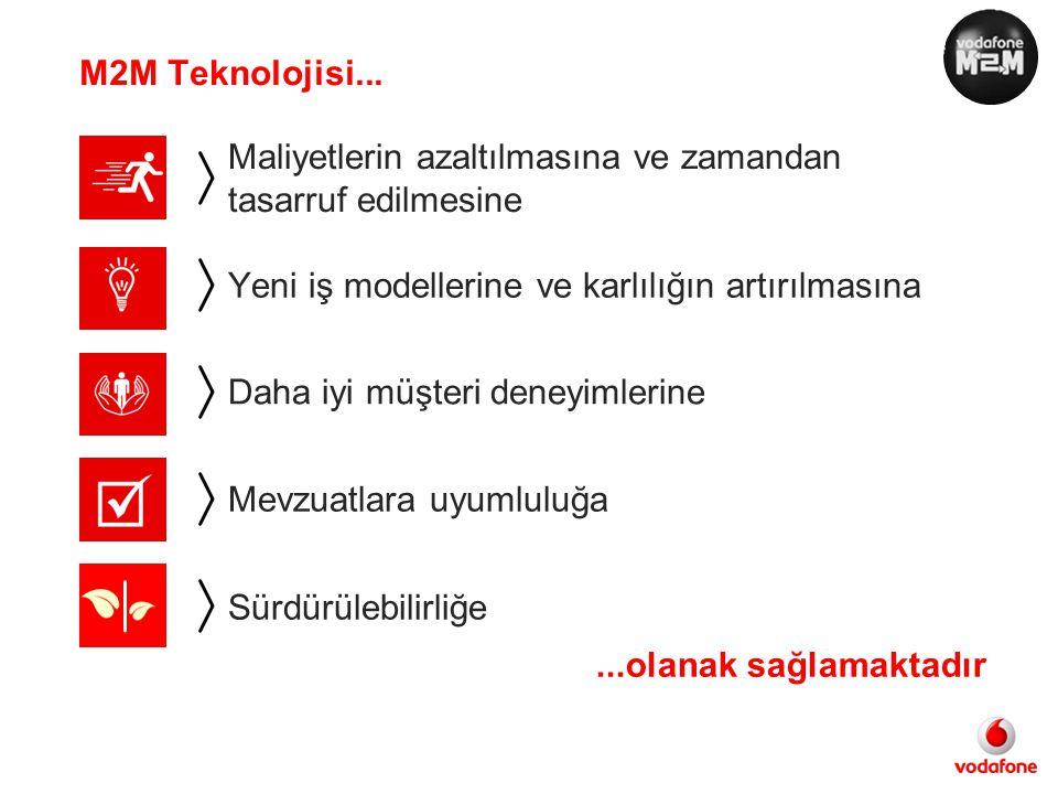 M2M Teknolojisi... Maliyetlerin azaltılmasına ve zamandan tasarruf edilmesine. Yeni iş modellerine ve karlılığın artırılmasına.