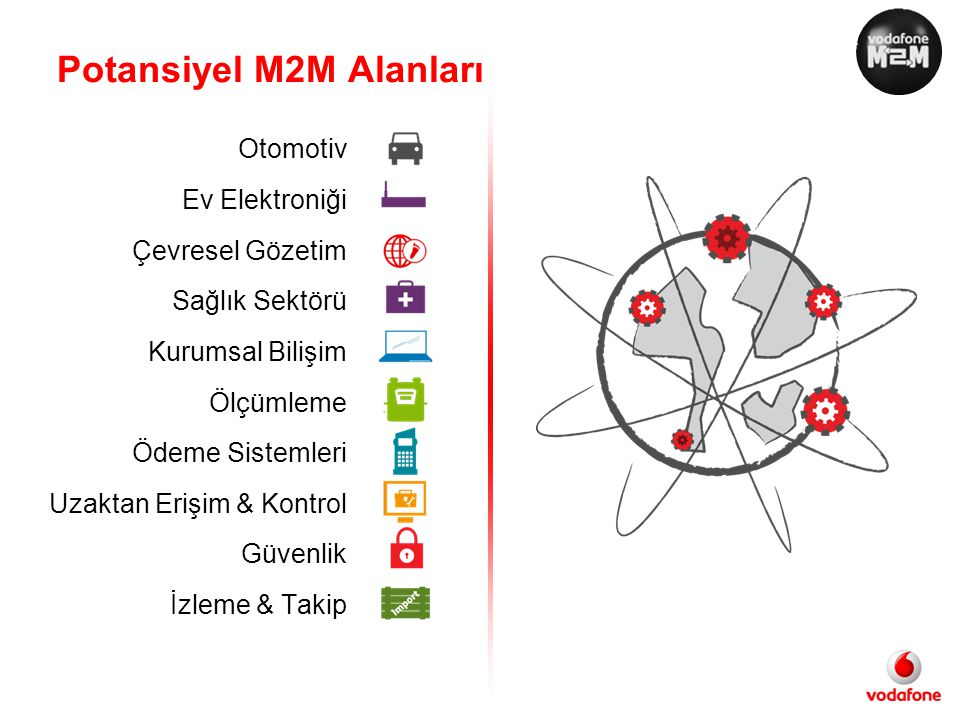 Potansiyel M2M Alanları