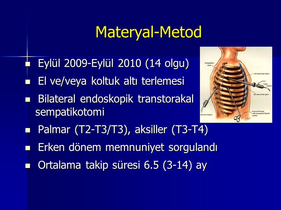 Materyal-Metod Eylül 2009-Eylül 2010 (14 olgu)