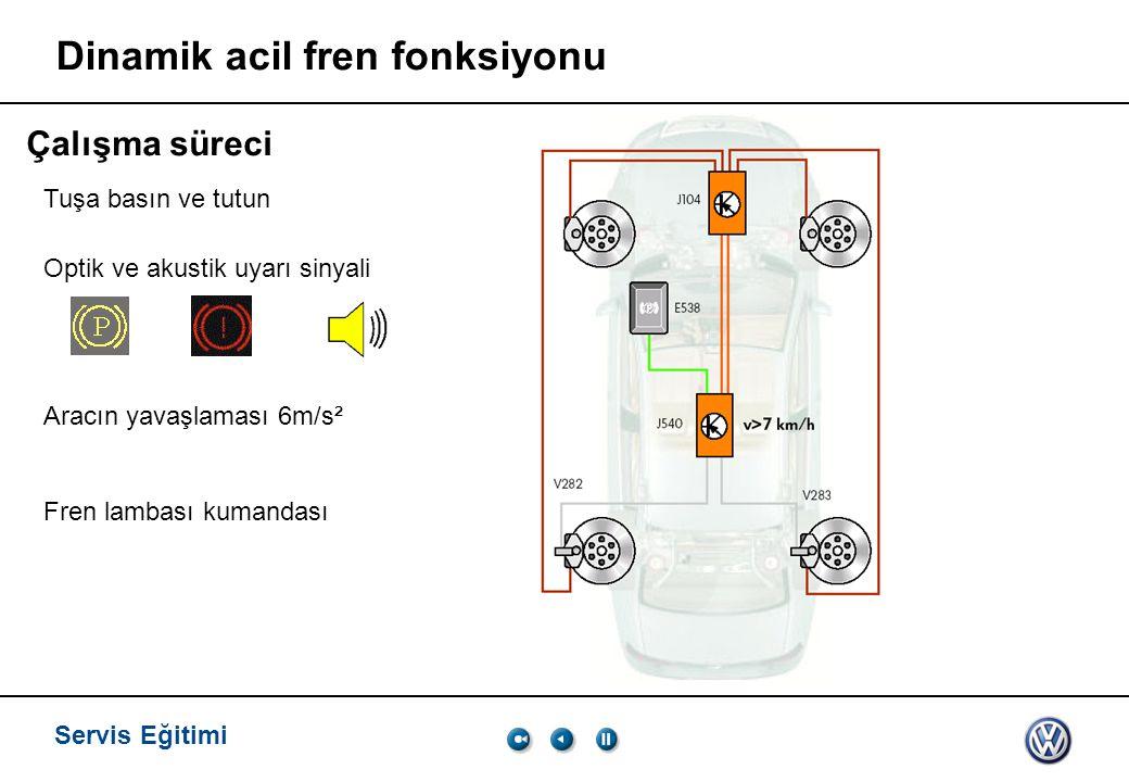 Dinamik acil fren fonksiyonu