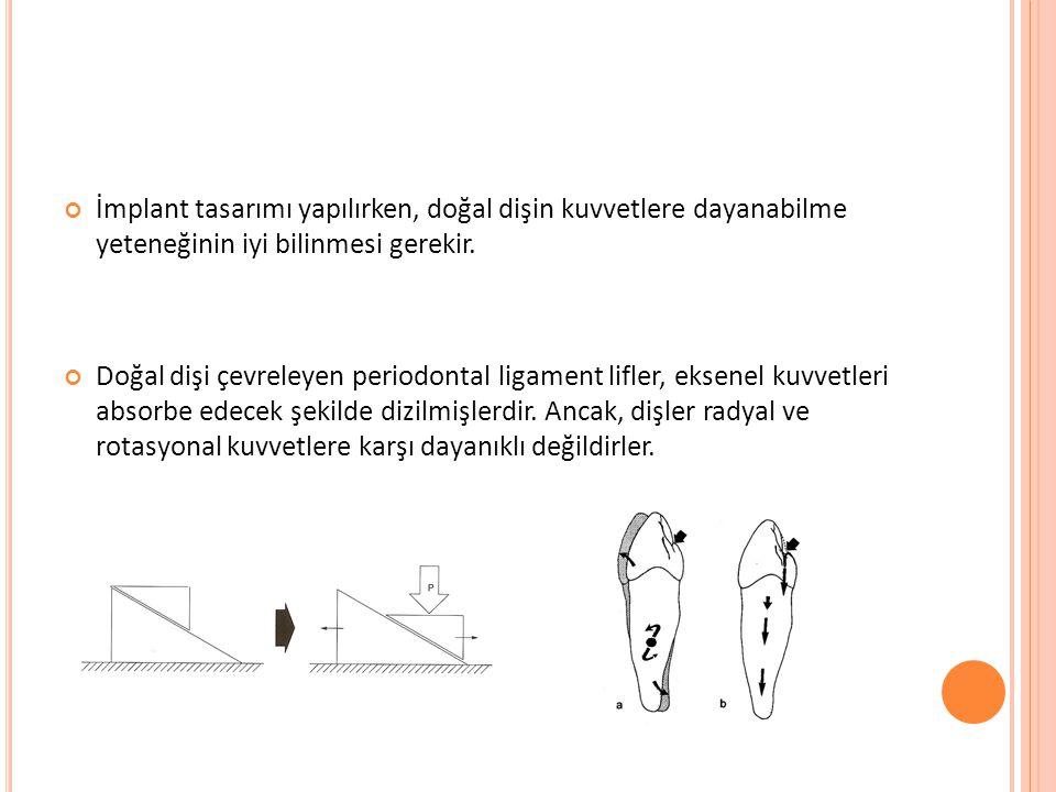 İmplant tasarımı yapılırken, doğal dişin kuvvetlere dayanabilme yeteneğinin iyi bilinmesi gerekir.
