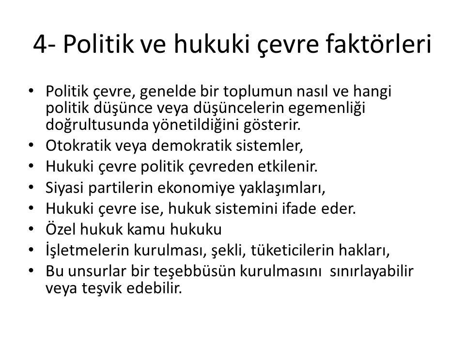4- Politik ve hukuki çevre faktörleri