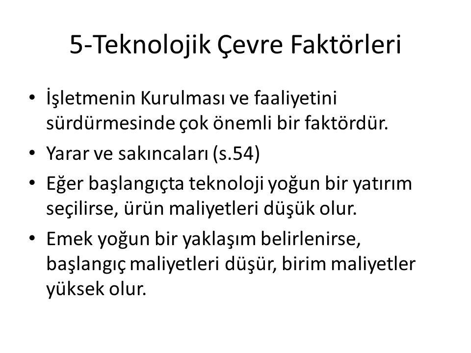 5-Teknolojik Çevre Faktörleri
