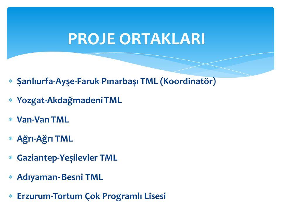 PROJE ORTAKLARI Şanlıurfa-Ayşe-Faruk Pınarbaşı TML (Koordinatör)