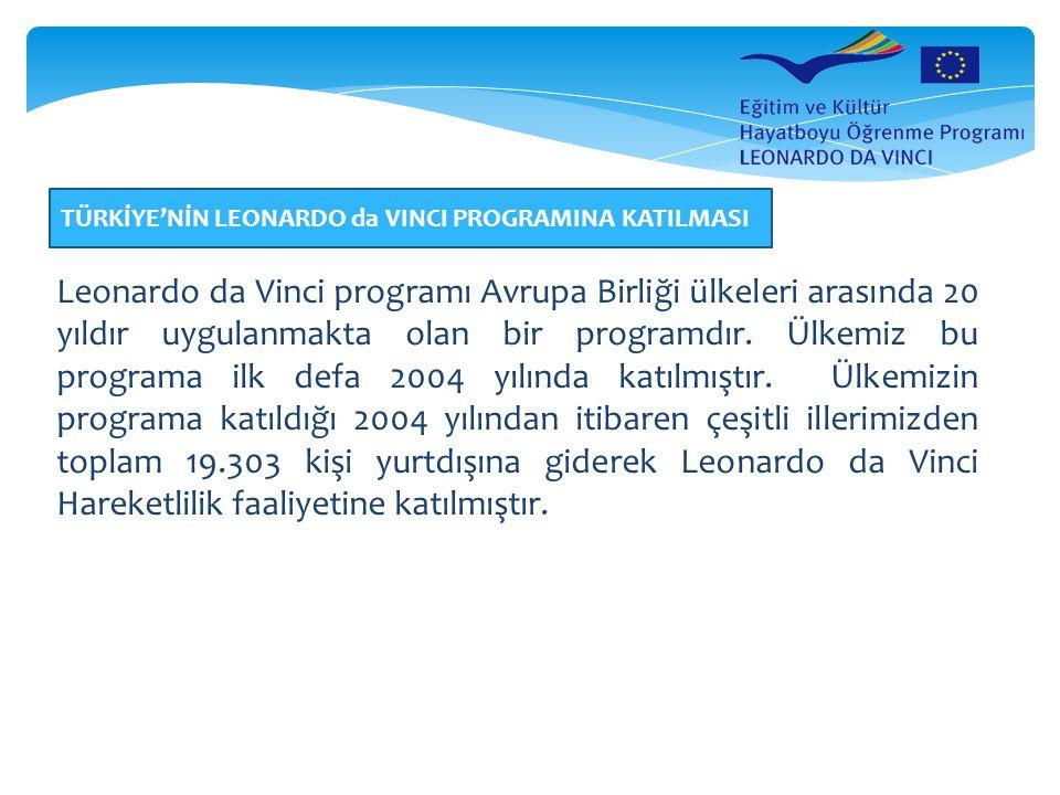 TÜRKİYE'NİN LEONARDO da VINCI PROGRAMINA KATILMASI