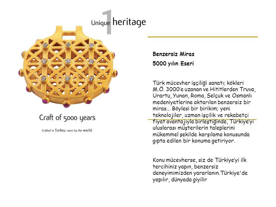 Benzersiz Miras 5000 yılın Eseri.