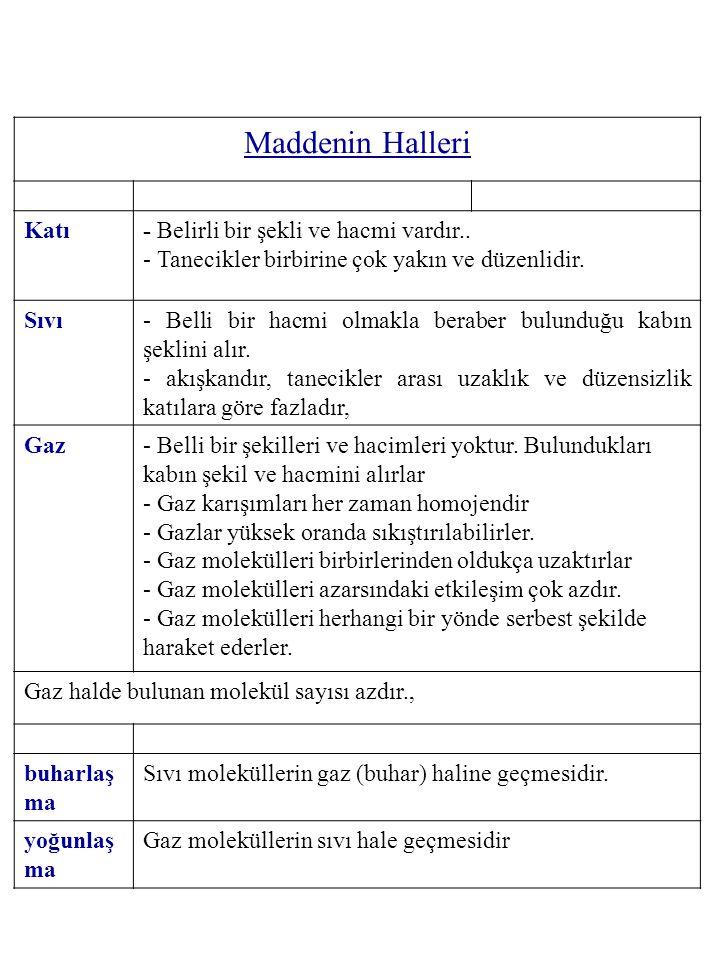 Maddenin Halleri Katı - Belirli bir şekli ve hacmi vardır..