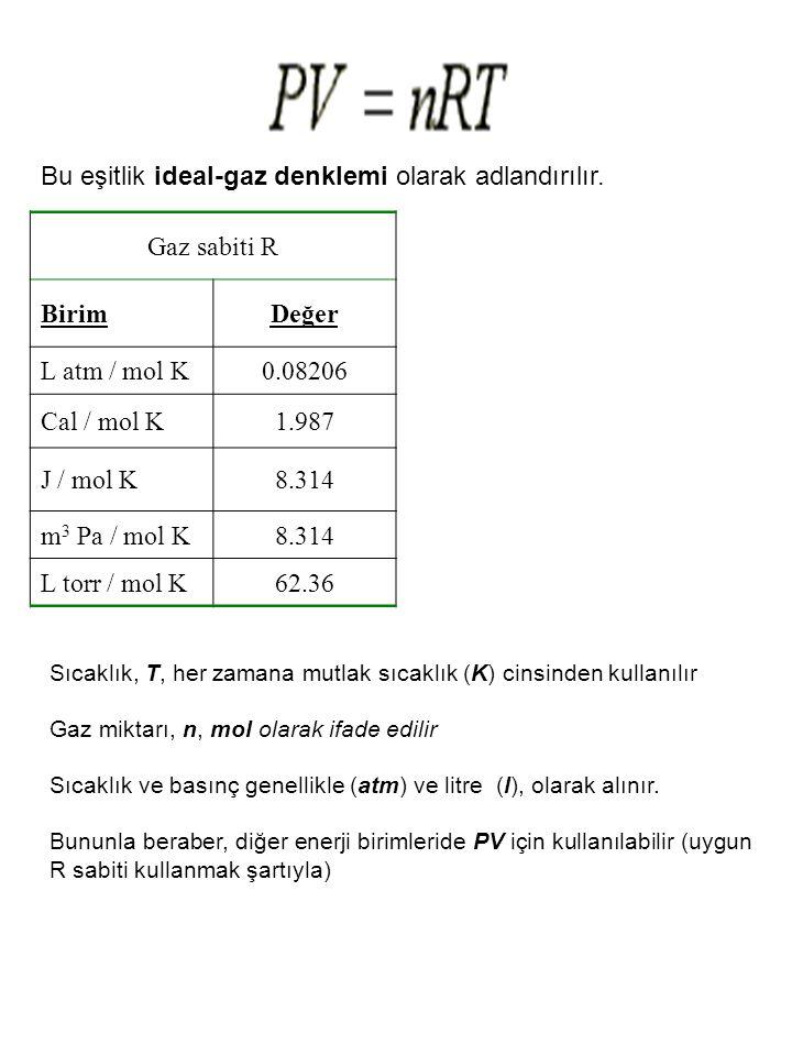 Bu eşitlik ideal-gaz denklemi olarak adlandırılır. Gaz sabiti R Birim
