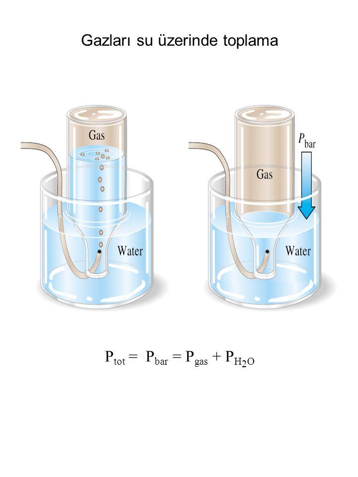 Gazları su üzerinde toplama