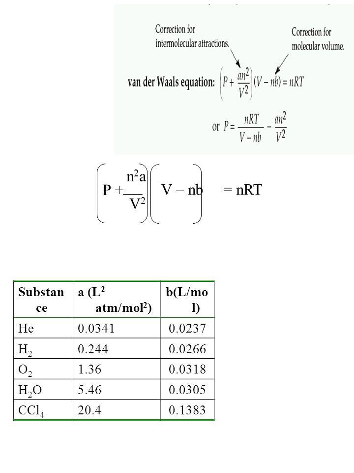 n2a P + V – nb = nRT V2 Substance a (L2 atm/mol2) b(L/mol) He 0.0341