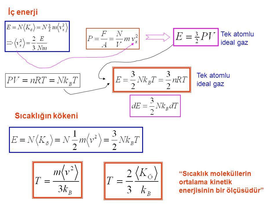 İç enerji Sıcaklığın kökeni Tek atomlu ideal gaz Tek atomlu ideal gaz