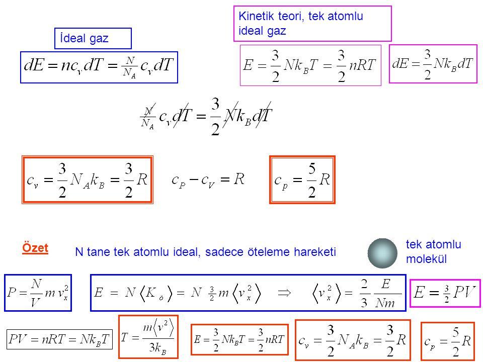 Kinetik teori, tek atomlu ideal gaz